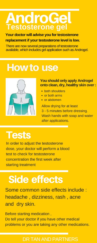 Testosterone Gel ( AndroGel ) Men's Health Clinic